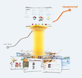Поисковое SEO продвижение сайтов